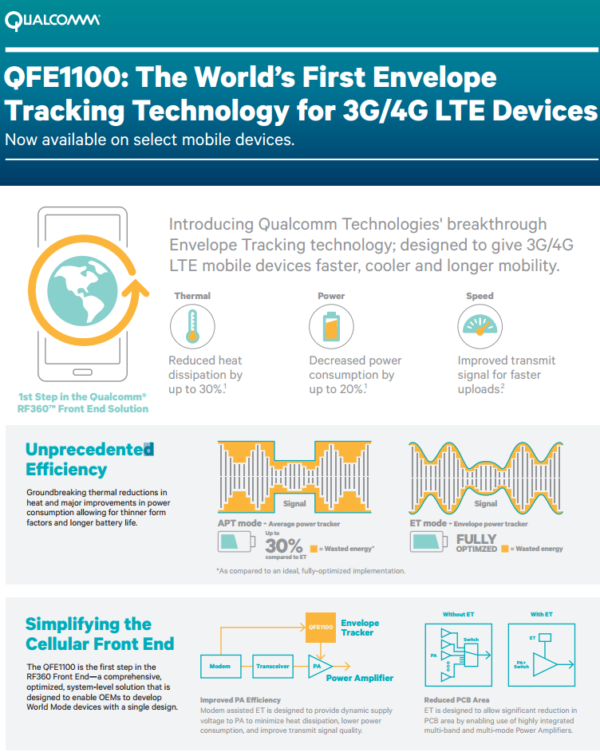 qualcomm-snapdragon-lte-strom