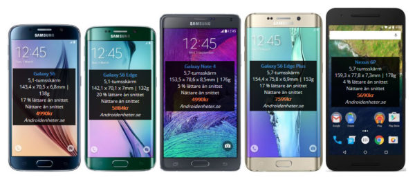 samsung-galaxy-s6-edge-plus-storleksjamforelse