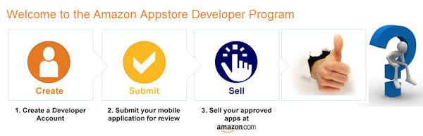 Tredjepartsmarkets som Amazon Appstore - bra eller dåliga för Androids ekosystem?