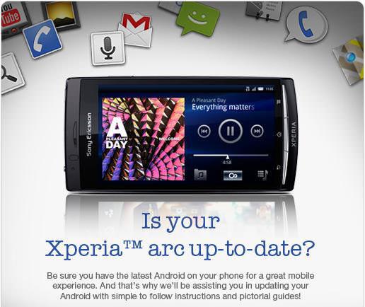 dating webbplatser för telefoner