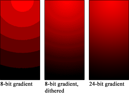 Exempel på hur color banding kan se ut (till vänster).