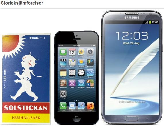 Storleksjämförelse mellan iPhone5 och Samsung Galaxy Note 2