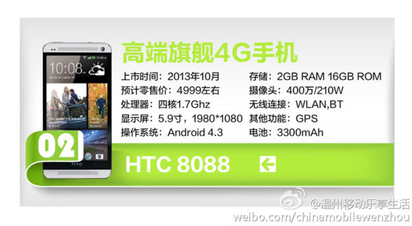 htc-one-max-spec-lacka