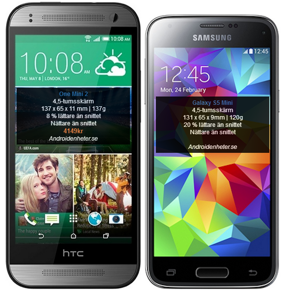 htc-one-mini-2-vs-samsung-galaxy-s5-mini-storlek-fixad