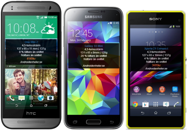 htc-one-mini-2-vs-samsung-galaxy-s5-mini-vs-sony-compact-storlek-fixad