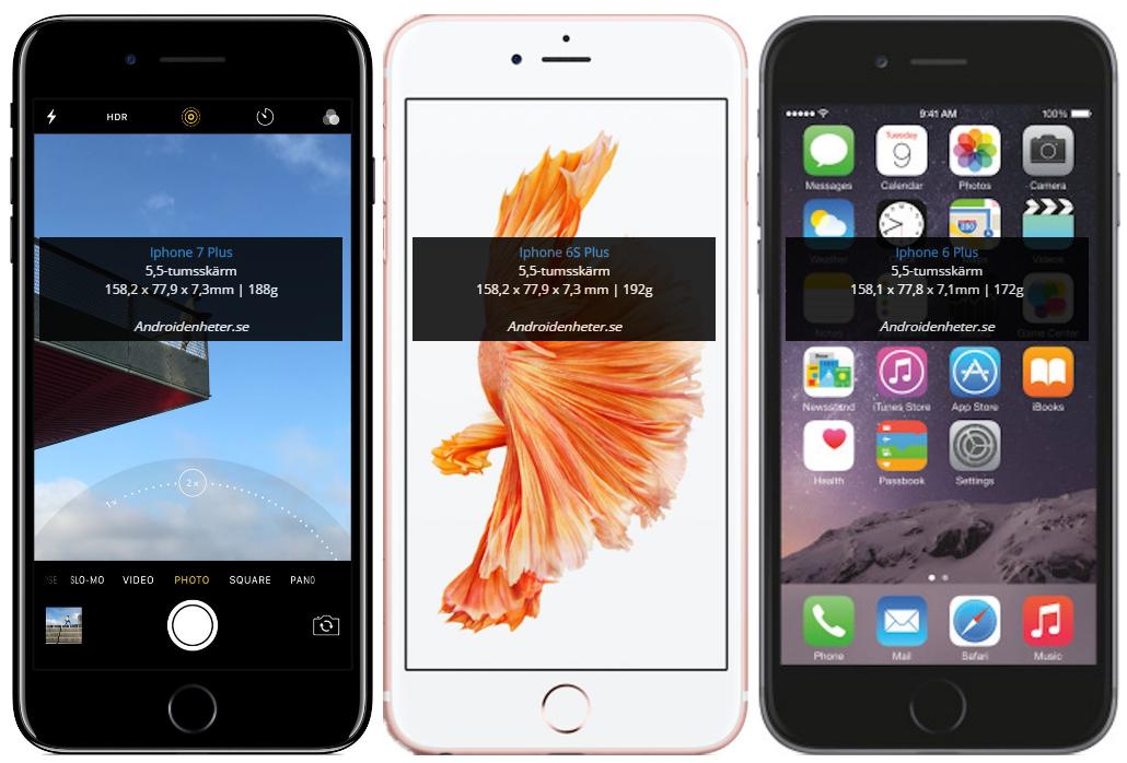 Så här stor är Iphone 7 Plus jämfört med Androidkonkurrensen - Swedroid b197da8141d40