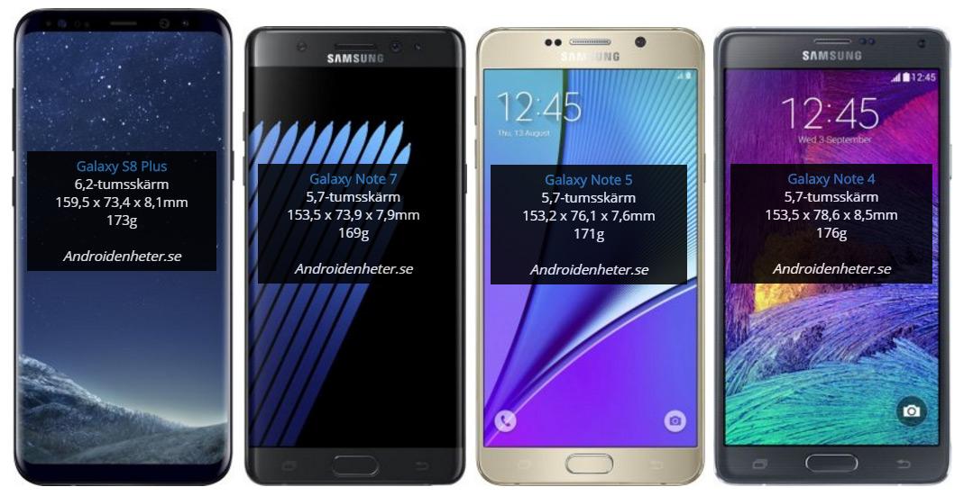 Storleksjämförelse mellan Samsung Galaxy S8 samt Galaxy S8+ och en ... 2f9fd3a463b0a