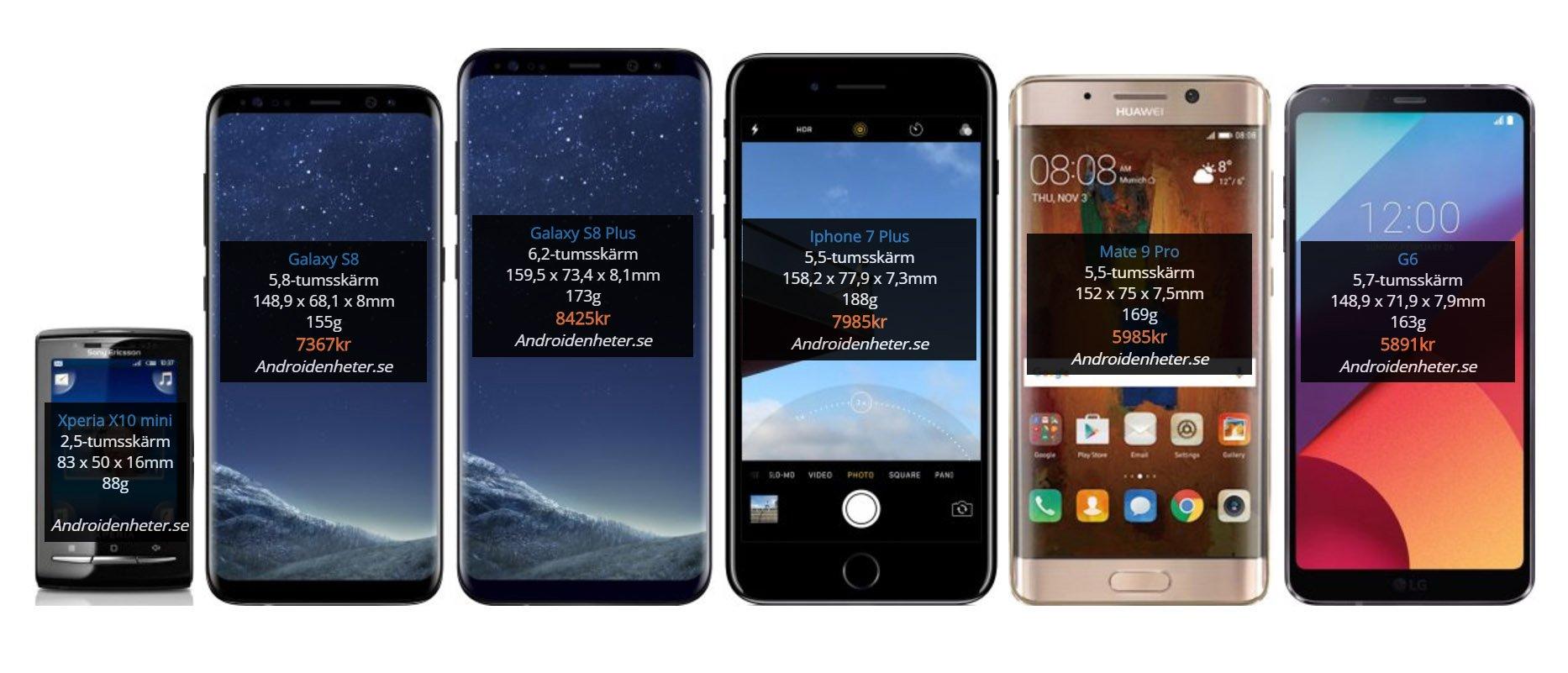 Test av Samsung Galaxy S8 Plus - Swedroid fc52bfbbeed3b