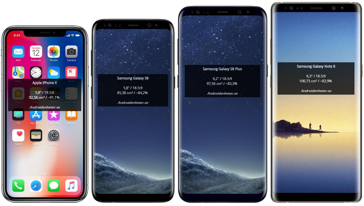 Storleksjämförelser – Apple Iphone X mot Androidkonkurrensen - Swedroid 66fe1ba8591da