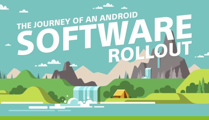NTT Docomo listar Sony-telefoner som kommer få Android 10